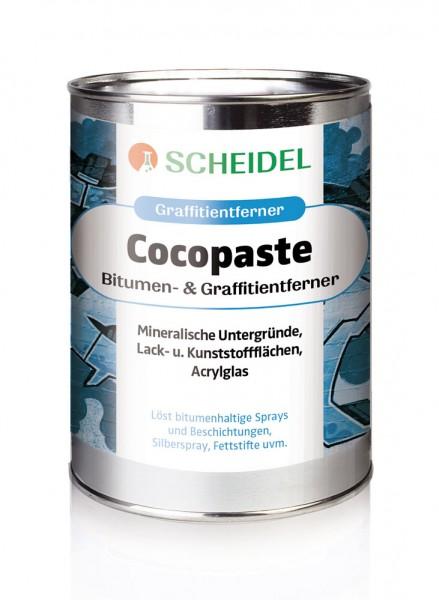 Cocopaste